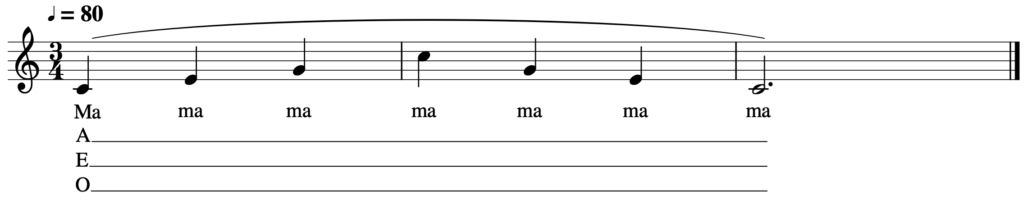 ejercicios de chiaroscuro